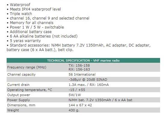 spesifikasi presiden pm-1000 wp